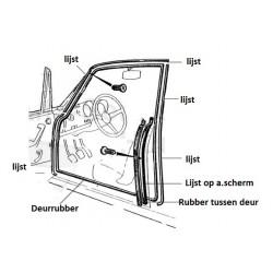 Deurrubber lijstenset Bertone Aluminium