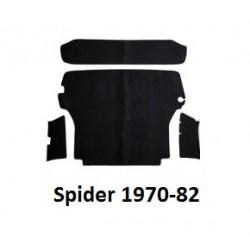 Tapijtset Spider 1970-82 kofferbak