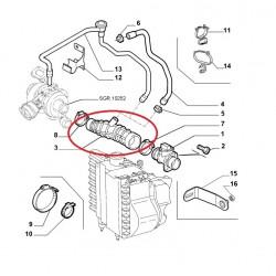 Luchtslang Alfa 147/GT JTD